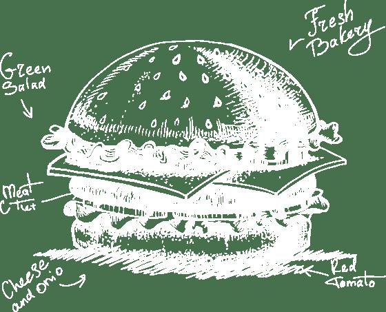 Burgers Farmington Hills